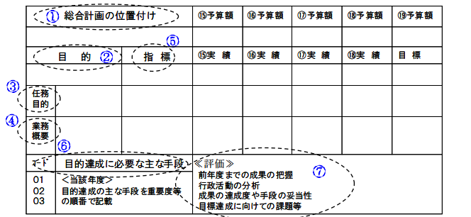 業務棚卸表を活用してみた_静岡県業務棚卸表.png
