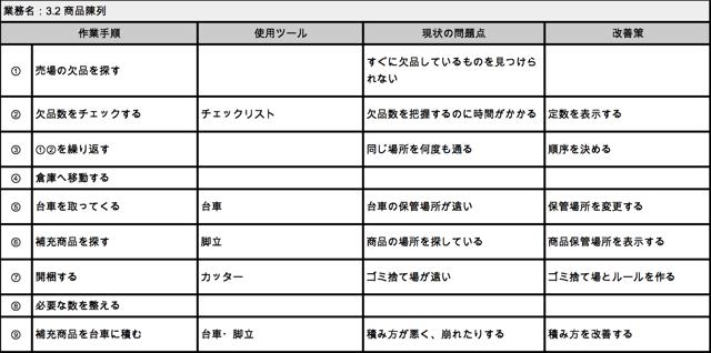 作業手順シート記入例.png