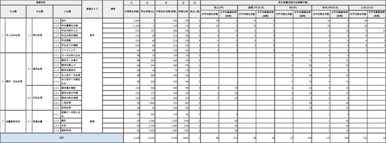 業務マップ.png