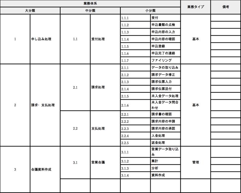 業務体型表.png