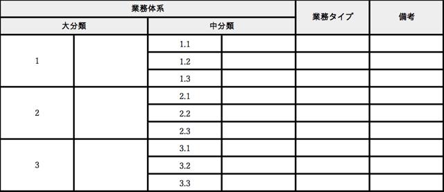 業務体系表サンプル.png