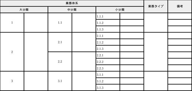 業務体系表.png