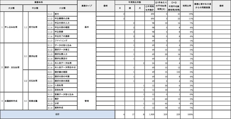業務量調査シート.png
