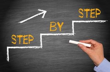 業務改善の方法と進め方